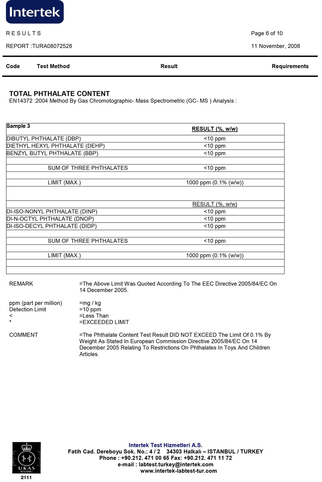 Bebek Küvet Süngeri Test Raporu 1