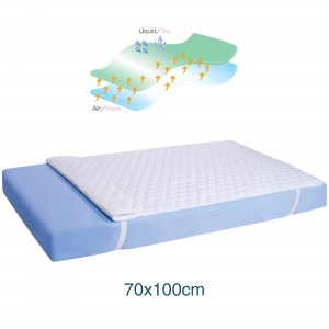Luxury Quilted Mattress Protector (70x100cm)