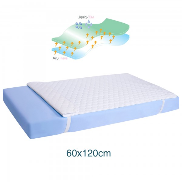 Luxury Mattress Protector